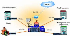 El Ayuntamiento de Colmenar Viejo mejora sus Comunicaciones