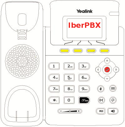 Como hacer una multiconferencia a tres con el teléfono Yealink T19P